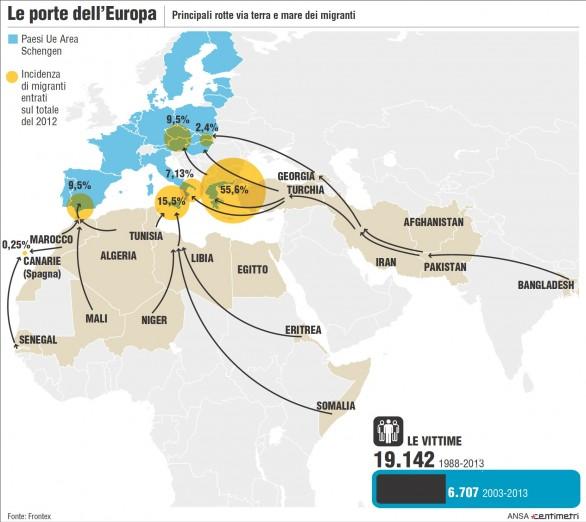 NEL MAR MEDITERRANEO SONO MORTI 1.600 MIGRANTI DA GIUGNO -   Secondo l'alto commissariato per i rifugiati delle Nazioni Unite (Unhcr), malgrado l'operazione di soccorso della marina militare italiana MARE NOSTRUM da giugno sono morti 1.600 MIGRANTI, mentre cercavano di attraversare il CANALE DI SICILIA. Dall'INIZIO DEL 2014 sono morte quasi DUEMILA PERSONE. Dall'inizio dell'anno sono stati SOCCORSI CENTOMILA MIGRANTI. Centinaia di migranti in fuga DALLA SIRIA, DALL'ERITREA, DAI PAESI DEL NORDAFRICA raggiungono ogni anno le coste italiane. (da INTERNAZIONALE del 26/8/2014 - www.internazionale.it/) (CLICCARE SUL'IMMAGINE PER INGRANDIRLA)