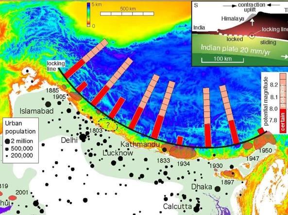 """Nell'immagine LA FASCIA DI DEFORMAZIONE LUNGO IL MARGINE MERIDIONALE DELLA CATENA HIMALAYANA (fonte Ingv) - Secondo Franco Pettenati,  ricercatore dell'EvK2CNR e dell'OGS (Istituto Nazionale di Oceanografia e di Geofisica Sperimentale di Trieste) che segue i dati dell'Everest Seismic Station – Pyramid, la stazione sismica dell'Everest operativa dal 2014,  """"IL MOVIMENTO DI SCORRIMENTO DELLA FAGLIA CHE HA GENERATO IL TERREMOTO IN NEPAL, È AVVENUTO SU UN PIANO SUB ORIZZONTALE, CON LEGGERA PENDENZA VERSO NORD, SOLLEVANDO IL BLOCCO TIBETANO VERSO SUD. PRESUMIBILMENTE SULLA GRANDE LINEA TETTONICA CHIAMATA MHT (MAIN HIMALAYAN THRUST)"""" (da www.wired.it , 27/4/215)"""